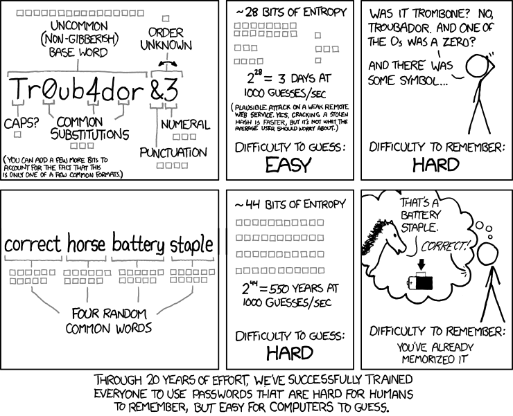 from [url]http://xkcd.org/936/[/url]